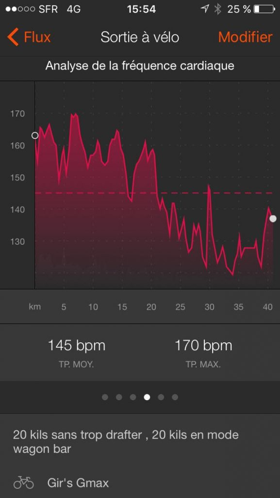 HR Heart Rate Garmin Triathlon de Paris 2016 Drafting bike effect effet Vélo