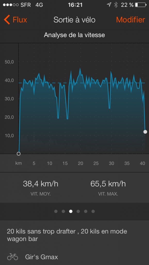 vitesse velo bike speed triathlon paris garmin drafting effect